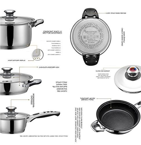 Cookware Cookware 18/8 of anti-hot thermometer Gift Full saucepan,casserole,steamer pan