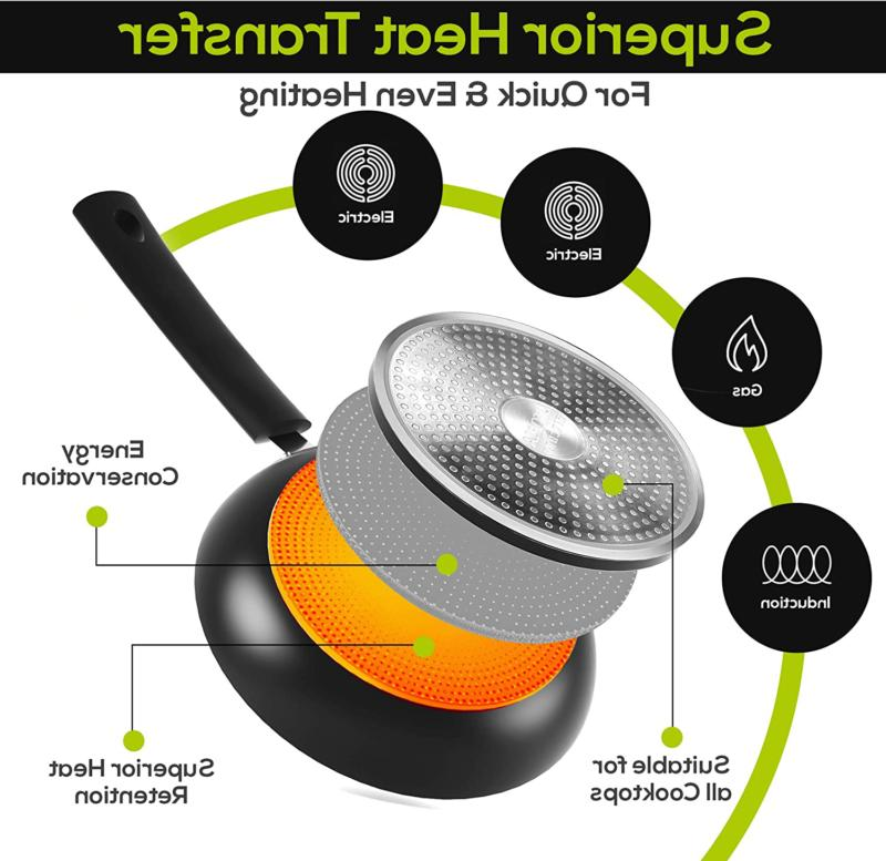 Nonstick Frying Pan Induction Cookware