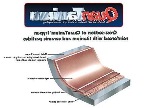 Saflon Nonstick Inch Aluminum PFOA Scratch England,